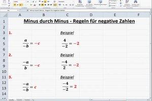 Mathematik: Minus geteilt durch Minus - Regeln für negative Zahlen