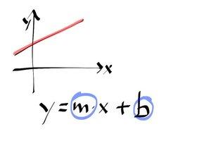 Punktsteigungsformel einfach erklärt