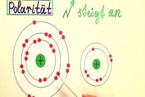 Elektronegativitätswerte - Begriffserklärung