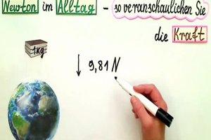 1 Newton - Definition und Erklärung der Krafteinheit