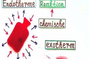 Endotherme Reaktion: Beispiele im Alltag - so stellen Sie sie in einem Versuch nach