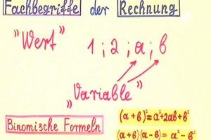 Mathe - Fachbegriffe einfach erkärt