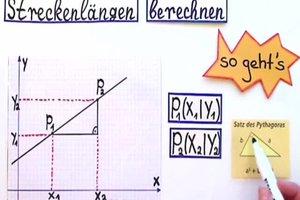 Berechnen von Streckenlängen - so klappt's