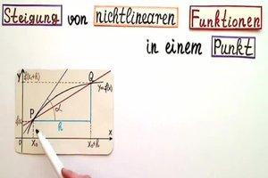 Steigung in einem Punkt berechnen - so geht's bei einer nichtlinearen Funktion
