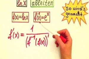 ln x ableiten - die Matheexpertin erklärt, wie es gemacht wird