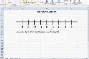 Absolute Zahlen - mathematische Begriffe verständlich erklären