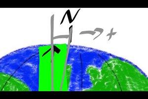 Deklination in der Physik - einfach erklärt
