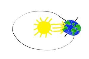 Tageszeitenklima einfach erklärt