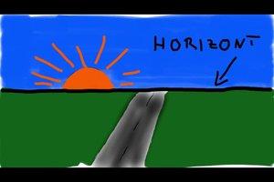 Horizontal und vertikal - den Unterschied erklären Sie so