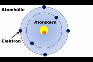 Was sind Protonen? - Eine einfache Erklärung